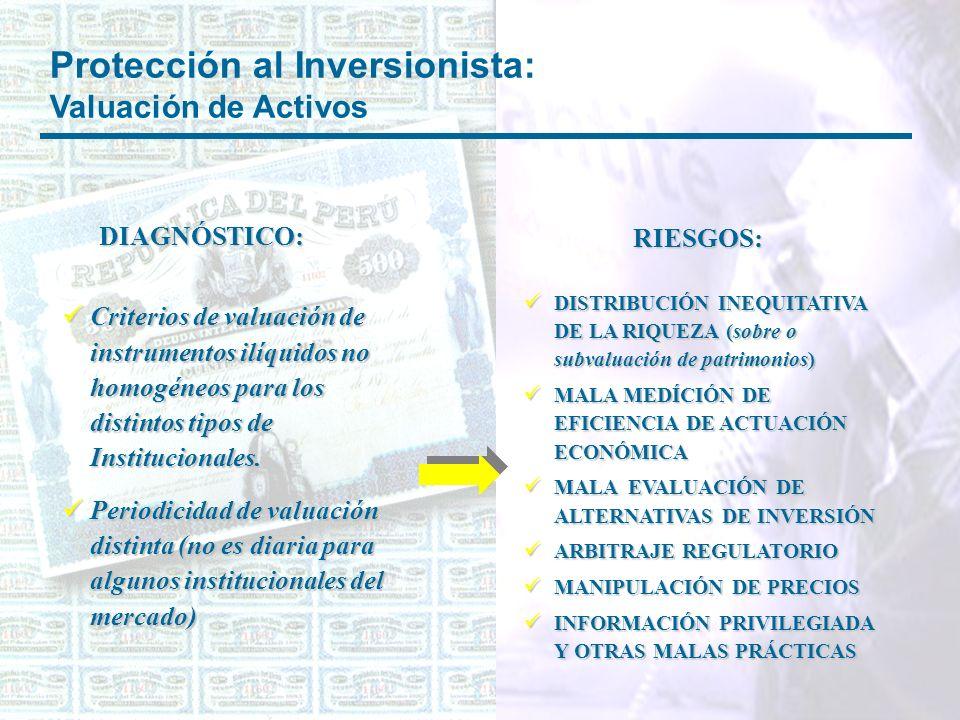 Protección al Inversionista: Valuación de Activos Criterios de valuación de instrumentos ilíquidos no homogéneos para los distintos tipos de Institucionales.