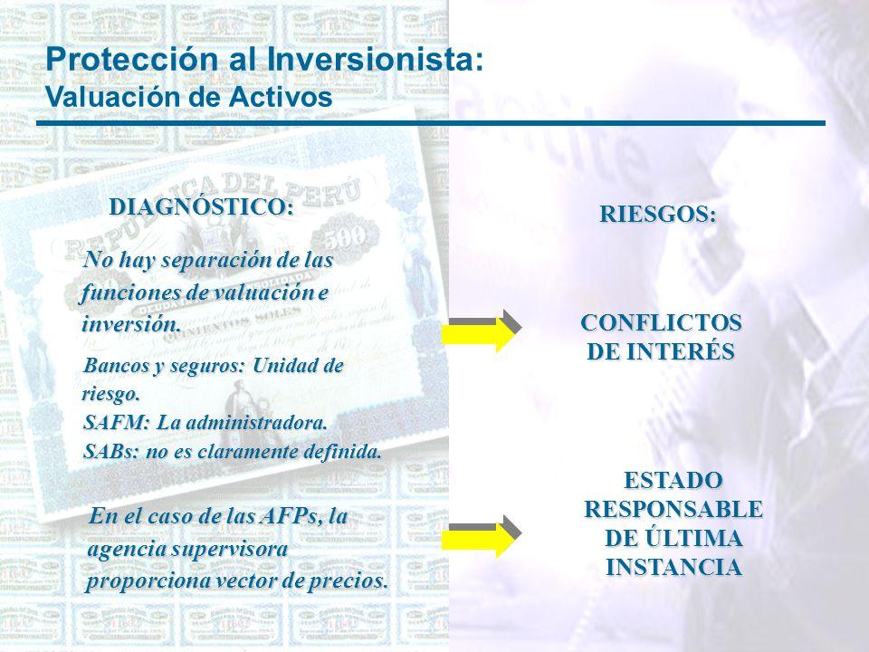 Protección al Inversionista: Valuación de Activos No hay separación de las funciones de valuación e inversión.
