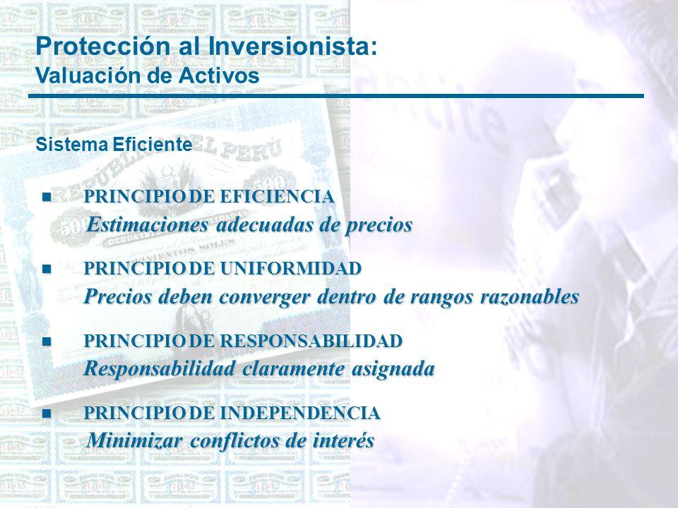 Protección al Inversionista: Valuación de Activos Sistema Eficiente PRINCIPIO DE EFICIENCIA PRINCIPIO DE EFICIENCIA Estimaciones adecuadas de precios Estimaciones adecuadas de precios PRINCIPIO DE UNIFORMIDAD PRINCIPIO DE UNIFORMIDAD Precios deben converger dentro de rangos razonables PRINCIPIO DE RESPONSABILIDAD PRINCIPIO DE RESPONSABILIDAD Responsabilidad claramente asignada PRINCIPIO DE INDEPENDENCIA PRINCIPIO DE INDEPENDENCIA Minimizar conflictos de interés Minimizar conflictos de interés