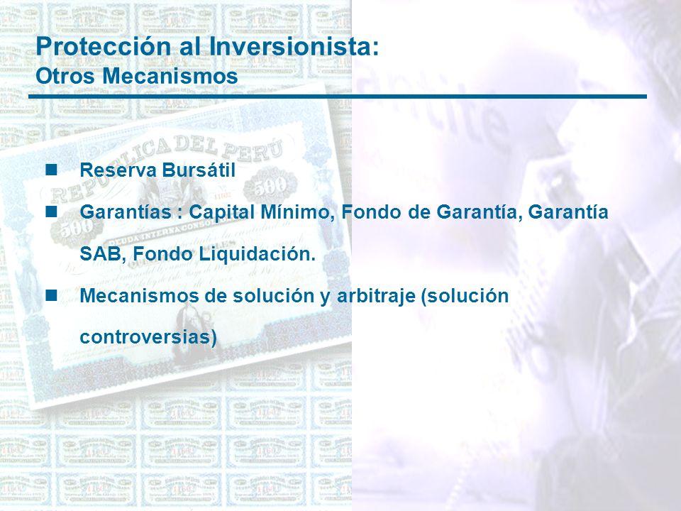 Protección al Inversionista: Otros Mecanismos nReserva Bursátil nGarantías : Capital Mínimo, Fondo de Garantía, Garantía SAB, Fondo Liquidación.