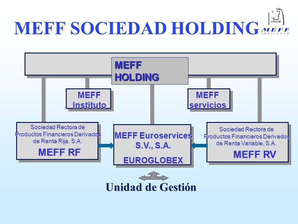 INFORMACIÓN SOBRE MEFF Para más información: 4http://www.meff.com 4meff@meff.com 4instituto@meff.com 491-5850800