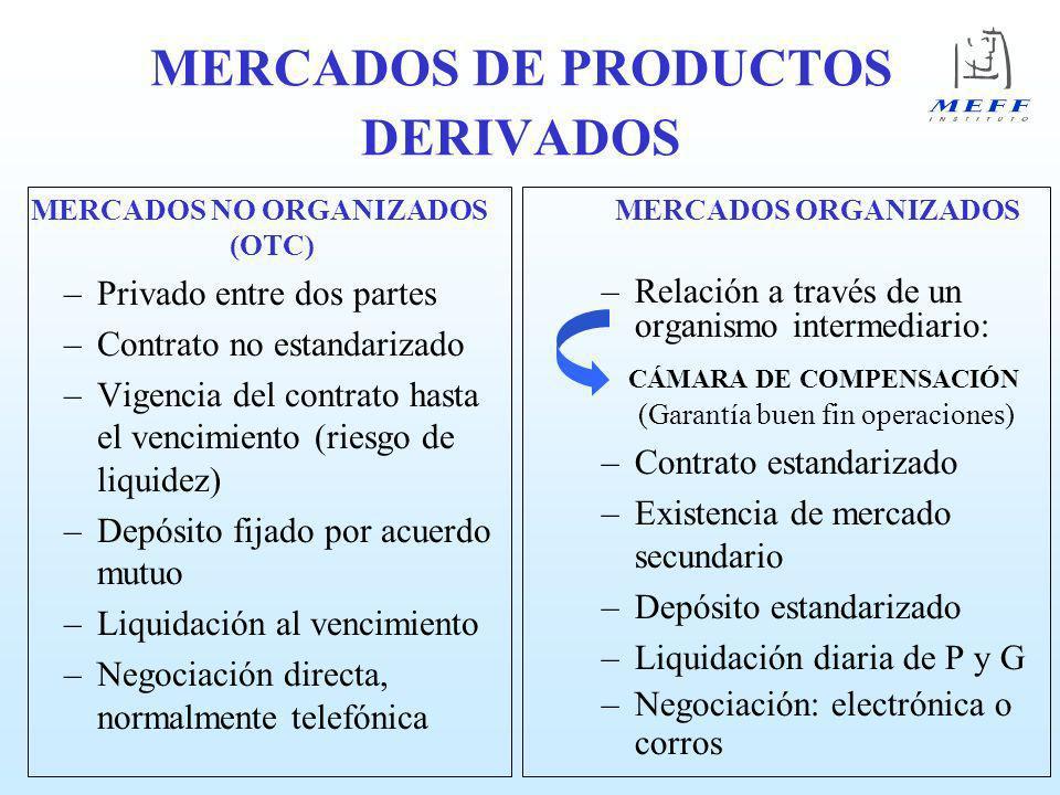 MEFF: FUNCIONES MERCADO:negociación difusión información CAMARA:compensación liquidación garantías