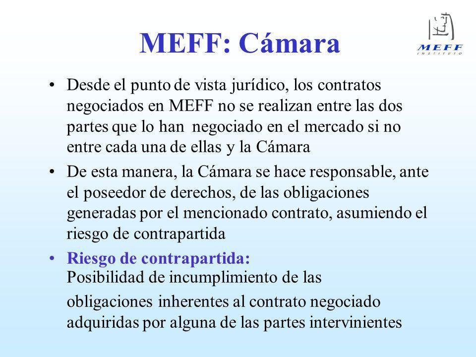 MEFF: Cámara Garantiza el buen fin de las operaciones constituyéndose como Contrapartida en todas las operaciones Disociación en la condición de miembro y accionista Acceso restringido a la categoría de Miembro Gestión de las liquidaciones y de las garantías El Riesgo de Contrapartida se traslada íntegramente a la Cámara.