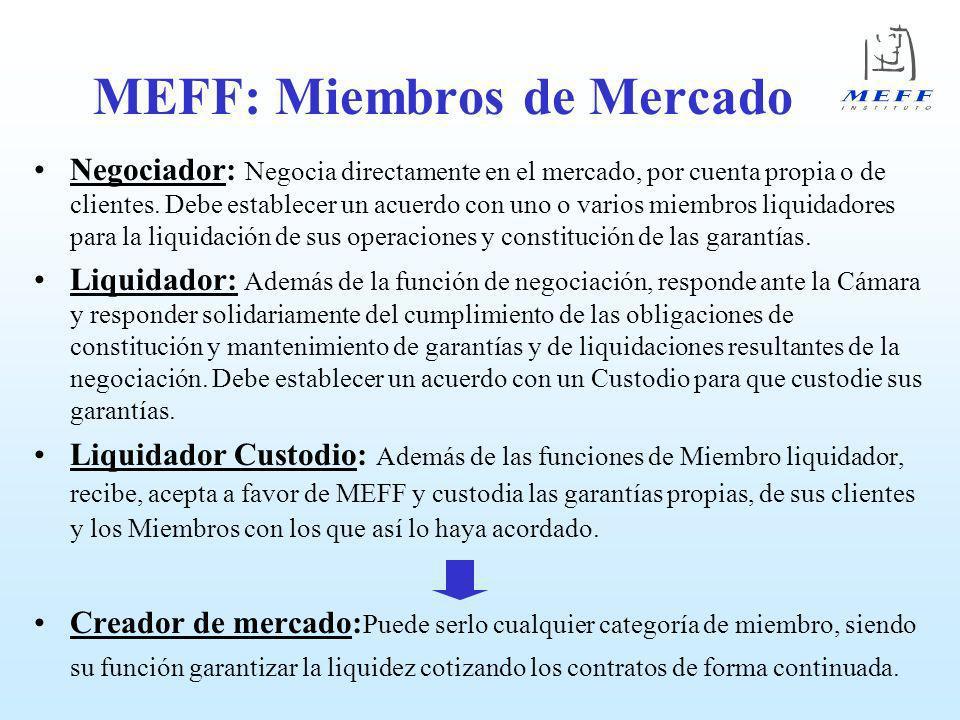 DIAGRAMA DE LA OPERATIVA DE MEFF Cliente Final Miembro Liquidador Custodio MEFF Miembros Banco de España Depósito en Garantía Depósito en Garantía Ordenes Confirmación Garantía Constituida y D.P.