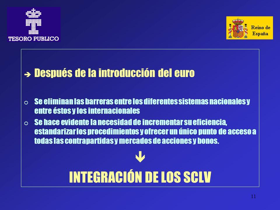 11 Después de la introducción del euro Se eliminan las barreras entre los diferentes sistemas nacionales y entre éstos y los internacionales Se hace e