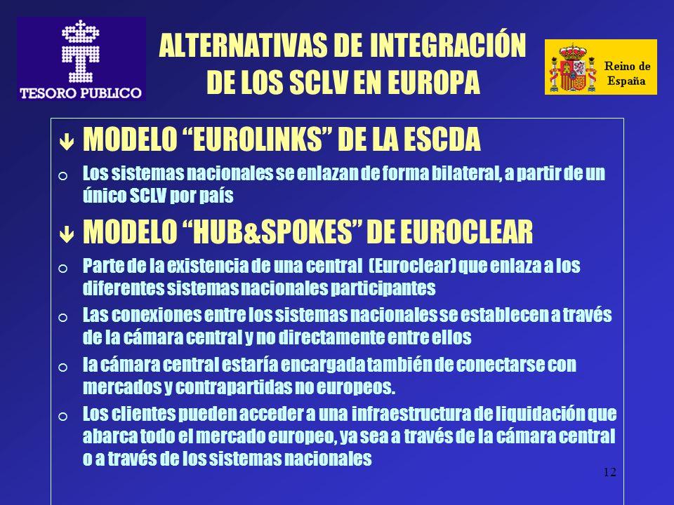 12 ALTERNATIVAS DE INTEGRACIÓN DE LOS SCLV EN EUROPA ê MODELO EUROLINKS DE LA ESCDA Los sistemas nacionales se enlazan de forma bilateral, a partir de