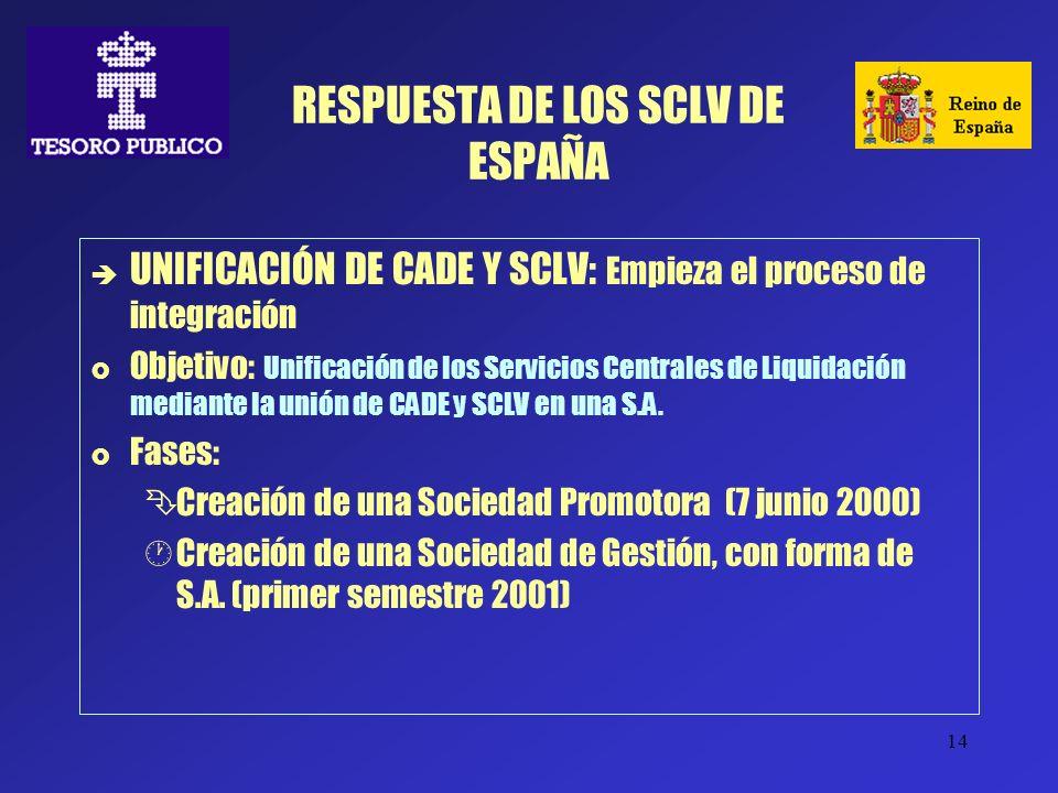 14 RESPUESTA DE LOS SCLV DE ESPAÑA UNIFICACIÓN DE CADE Y SCLV: Empieza el proceso de integración Objetivo: Unificación de los Servicios Centrales de L