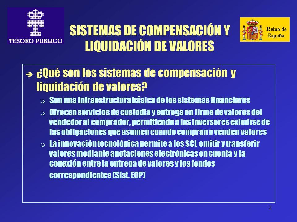2 SISTEMAS DE COMPENSACIÓN Y LIQUIDACIÓN DE VALORES ¿Qué son los sistemas de compensación y liquidación de valores? Son una infraestructura básica de
