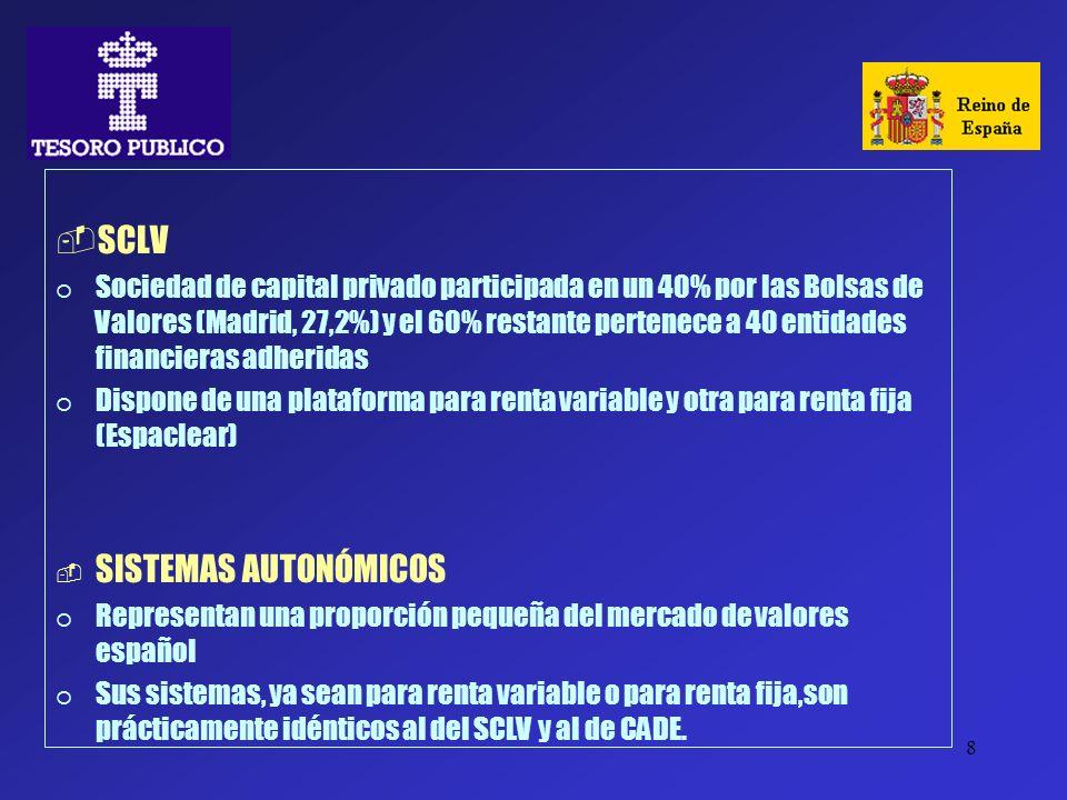 8 SCLV Sociedad de capital privado participada en un 40% por las Bolsas de Valores (Madrid, 27,2%) y el 60% restante pertenece a 40 entidades financie