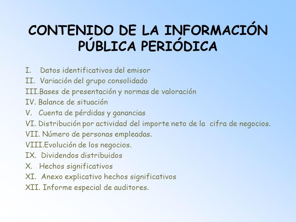 CONTENIDO DE LA INFORMACIÓN PÚBLICA PERIÓDICA I. Datos identificativos del emisor II. Variación del grupo consolidado III.Bases de presentación y norm