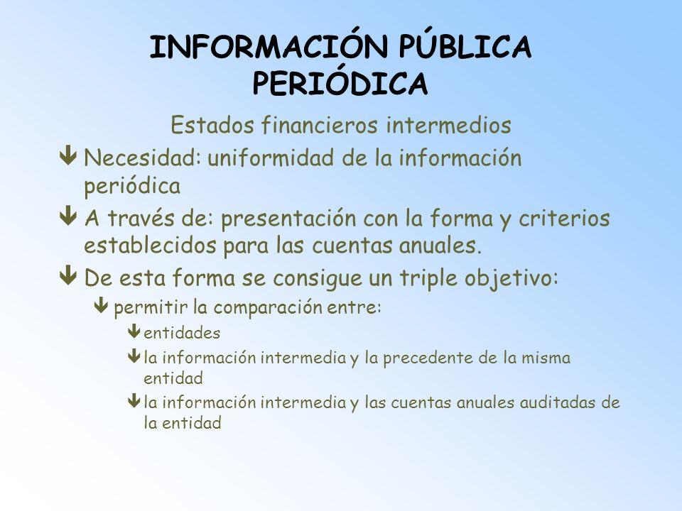 INFORMACIÓN PÚBLICA PERIÓDICA Estados financieros intermedios êNecesidad: uniformidad de la información periódica êA través de: presentación con la fo
