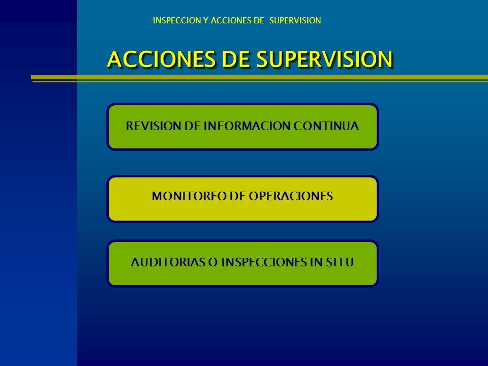 ACCIONES DE SUPERVISION INSPECCION Y ACCIONES DE SUPERVISION AUDITORIAS O INSPECCIONES IN SITU MONITOREO DE OPERACIONES REVISION DE INFORMACION CONTIN