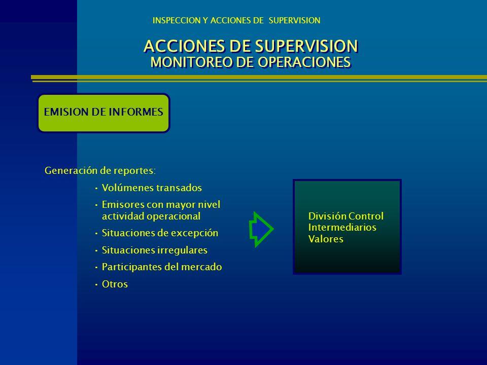 ACCIONES DE SUPERVISION MONITOREO DE OPERACIONES INSPECCION Y ACCIONES DE SUPERVISION EMISION DE INFORMES División Control Intermediarios Valores Gene
