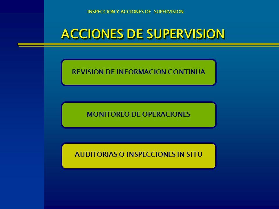ACCIONES DE SUPERVISION INSPECCION Y ACCIONES DE SUPERVISION REVISION DE INFORMACION CONTINUA AUDITORIAS O INSPECCIONES IN SITU MONITOREO DE OPERACION