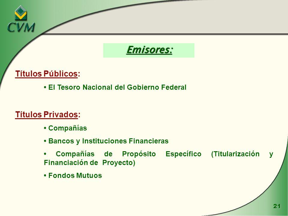21 Títulos Públicos: El Tesoro Nacional del Gobierno Federal Emisores: Títulos Privados: Compañías Bancos y Instituciones Financieras Compañías de Pro
