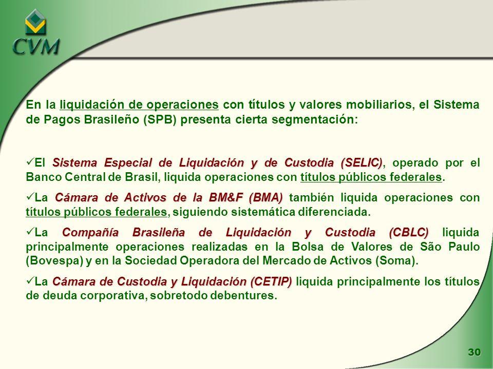30 En la liquidación de operaciones con títulos y valores mobiliarios, el Sistema de Pagos Brasileño (SPB) presenta cierta segmentación: Sistema Espec