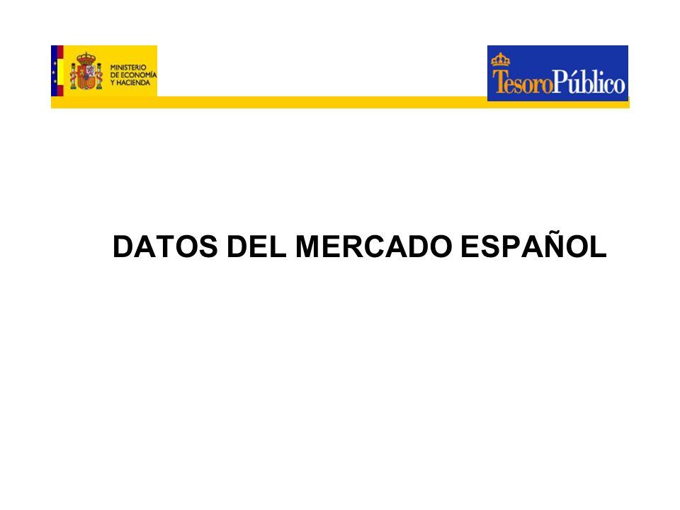 ETFs REGISTRADOS EN LA CNMV A fecha 20/10/08 se encuentran registrados en la CNMV: 12 ETFs españoles que cotizan en la Bolsa de Madrid 23 ETFs franceses armonizados que cotizan en la Bolsa de Madrid 12 ETFs franceses armonizados que cotizan en la Bolsa de París.
