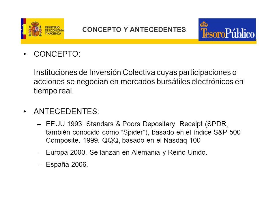 CARACTERÍSTICAS Y VENTAJAS FUNDAMENTALES (1) Características: Producto Híbrido: fondos de inversión y acciones cotizadas.