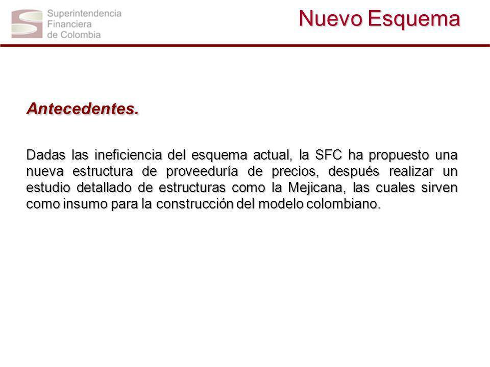 Nuevo Esquema Antecedentes. Dadas las ineficiencia del esquema actual, la SFC ha propuesto una nueva estructura de proveeduría de precios, después rea