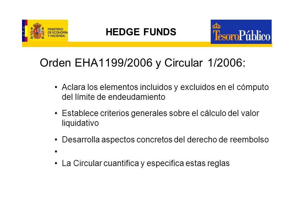 FONDOS DE HEDGE FUNDS Características: –Mínimo 60% invertido en hedge funds –Máximo 10% en el mismo hedge funds (diversificación) –Dar acceso al inversor minorista