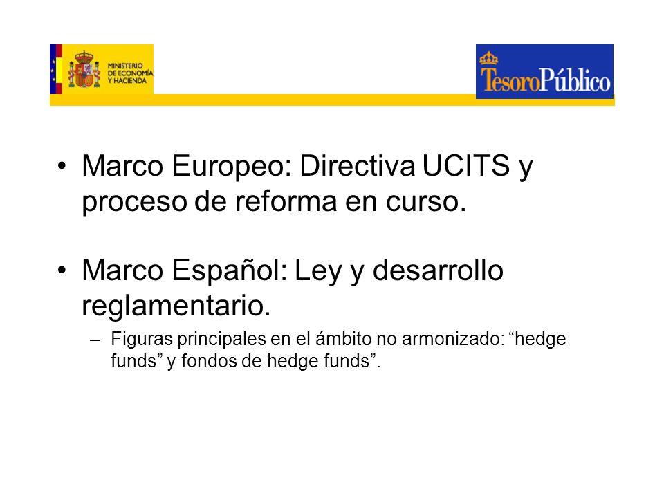 MARCO EUROPEO Directiva 85/611/CEE del Consejo, de 20 de diciembre de 1985 por la que se coordinan las disposiciones legales, reglamentarias y administrativas sobre determinados organismos de inversión colectiva en valores mobiliarios.