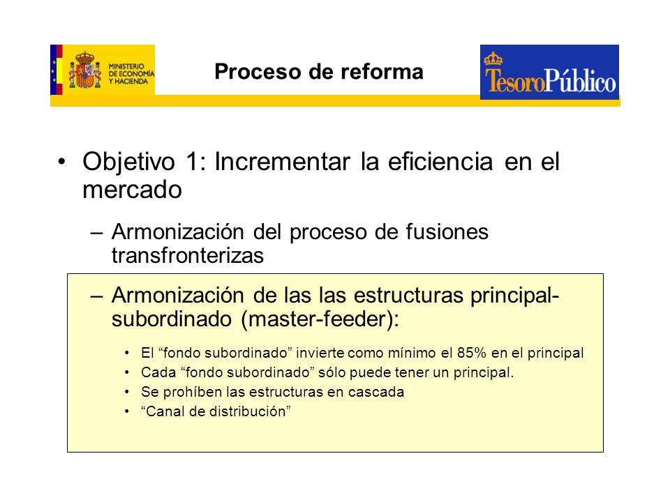 Proceso de reforma Objetivo 2: Protección de los inversores –Datos fundamentales de información para el inversor (KII) Objetivo 3: Reducción de las cargas administrativas –Procedimiento de notificación para la comercialización transfronteriza más simplificado y ágil.