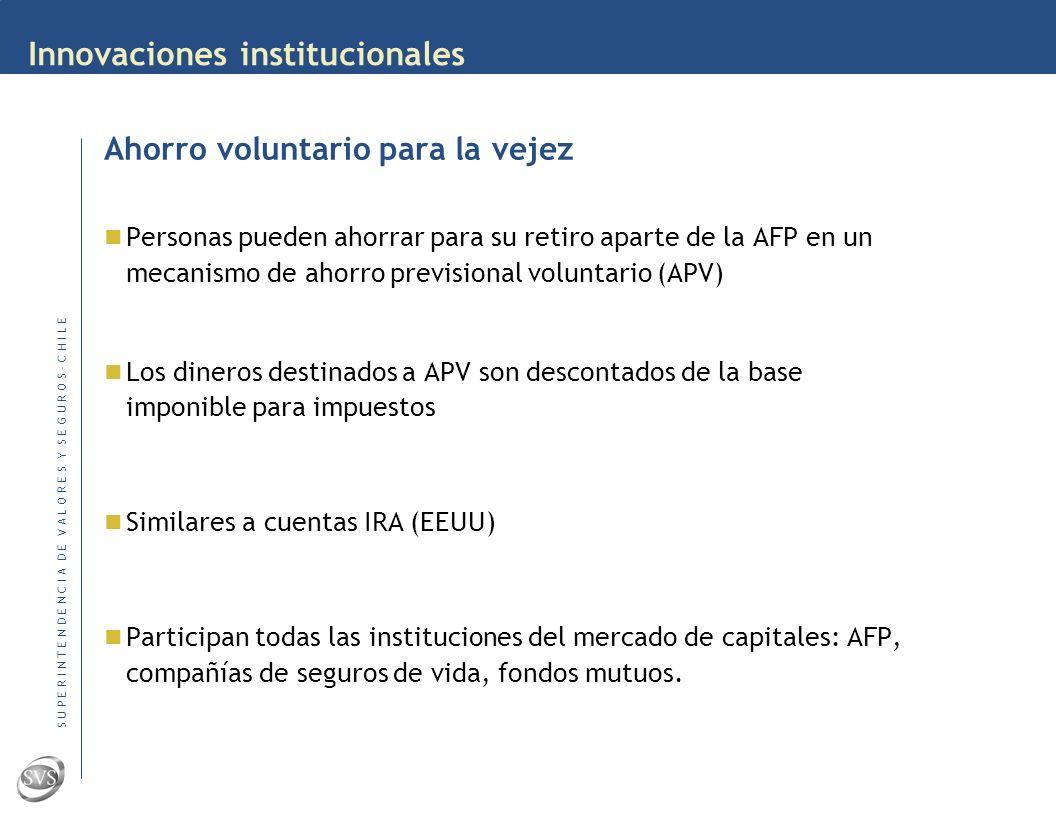 S U P E R I N T E N D E N C I A D E V A L O R E S Y S E G U R O S – C H I L E Innovaciones institucionales Ahorro voluntario para la vejez Personas pueden ahorrar para su retiro aparte de la AFP en un mecanismo de ahorro previsional voluntario (APV) Los dineros destinados a APV son descontados de la base imponible para impuestos Similares a cuentas IRA (EEUU) Participan todas las instituciones del mercado de capitales: AFP, compañías de seguros de vida, fondos mutuos.