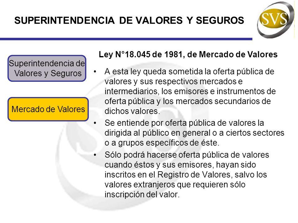 SUPERINTENDENCIA DE VALORES Y SEGUROS Mercado de Valores Superintendencia de Valores y Seguros Ley N°18.045 de 1981, de Mercado de Valores A esta ley