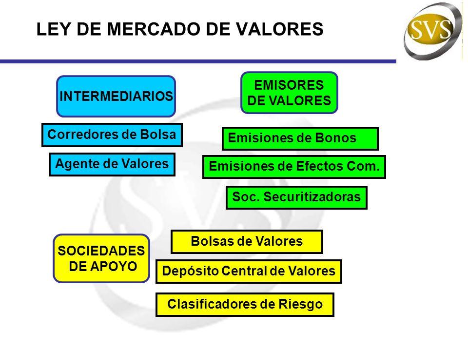 LEY DE MERCADO DE VALORES INTERMEDIARIOS SOCIEDADES DE APOYO EMISORES DE VALORES Emisiones de Bonos Agente de Valores Corredores de Bolsa Emisiones de
