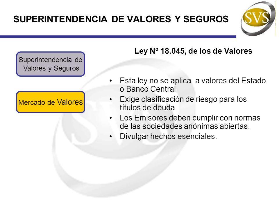 SUPERINTENDENCIA DE VALORES Y SEGUROS Mercado de Valores Superintendencia de Valores y Seguros Ley Nº 18.045, de los de Valores Esta ley no se aplica