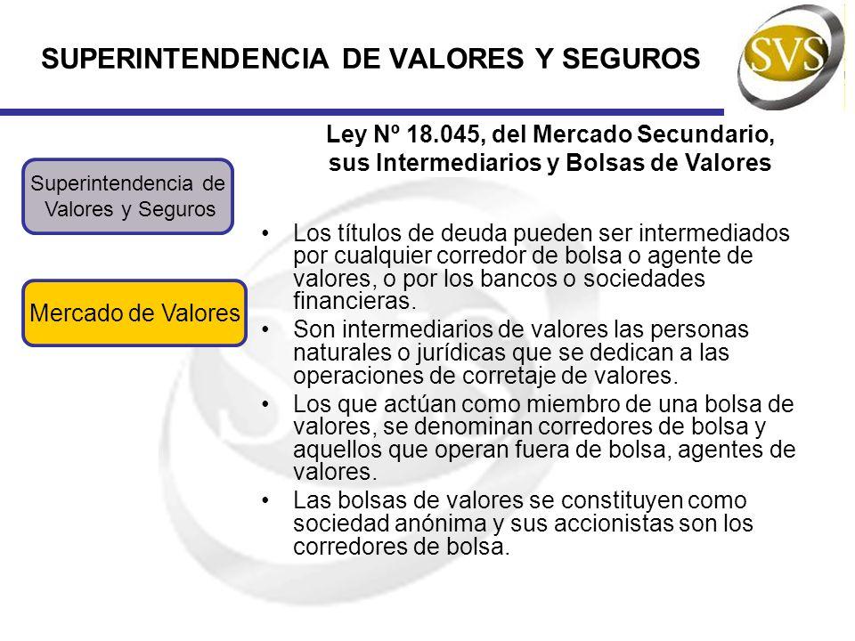 SUPERINTENDENCIA DE VALORES Y SEGUROS Mercado de Valores Superintendencia de Valores y Seguros Ley Nº 18.045, del Mercado Secundario, sus Intermediari