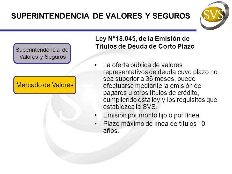 SUPERINTENDENCIA DE VALORES Y SEGUROS Mercado de Valores Superintendencia de Valores y Seguros Ley N°18.045, de la Emisión de Títulos de Deuda de Cort