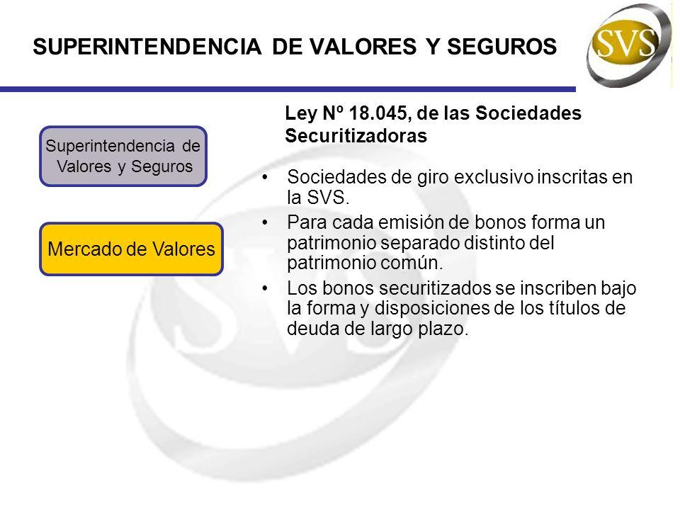 SUPERINTENDENCIA DE VALORES Y SEGUROS Mercado de Valores Superintendencia de Valores y Seguros Ley Nº 18.045, de las Sociedades Securitizadoras Socied