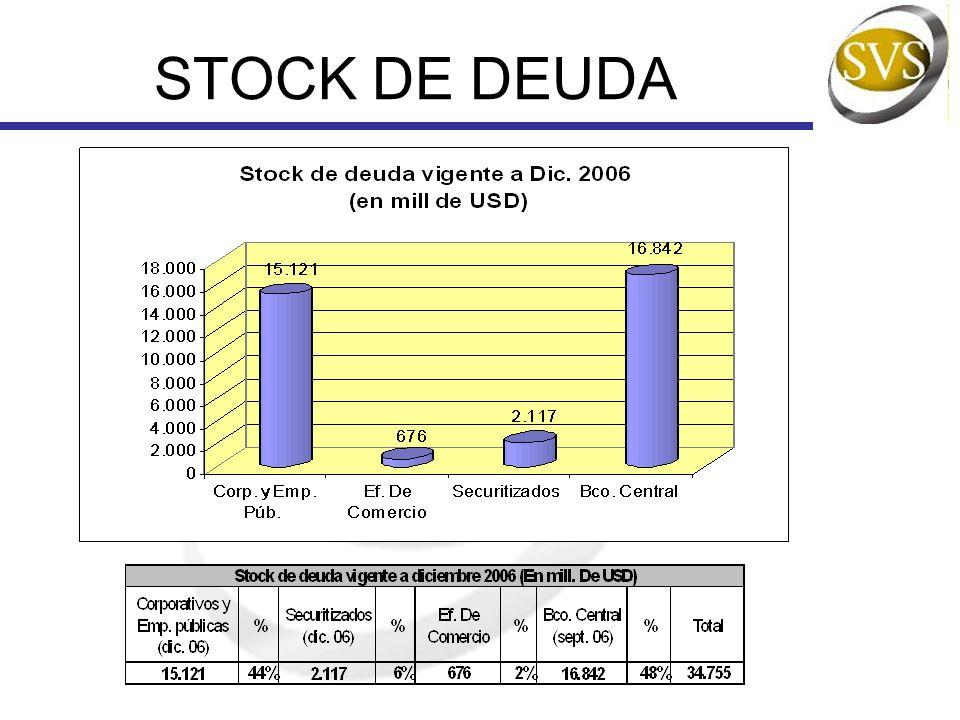 STOCK DE DEUDA
