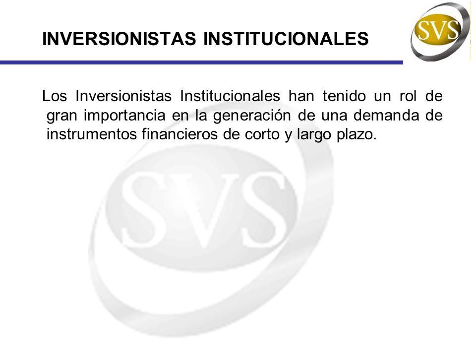 INVERSIONISTAS INSTITUCIONALES Los Inversionistas Institucionales han tenido un rol de gran importancia en la generación de una demanda de instrumento