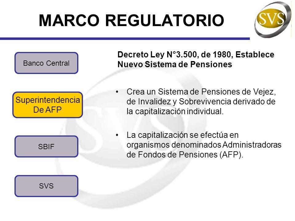 MARCO REGULATORIO SBIF SVS Banco Central Superintendencia De AFP Decreto Ley N°3.500, de 1980, Establece Nuevo Sistema de Pensiones Crea un Sistema de