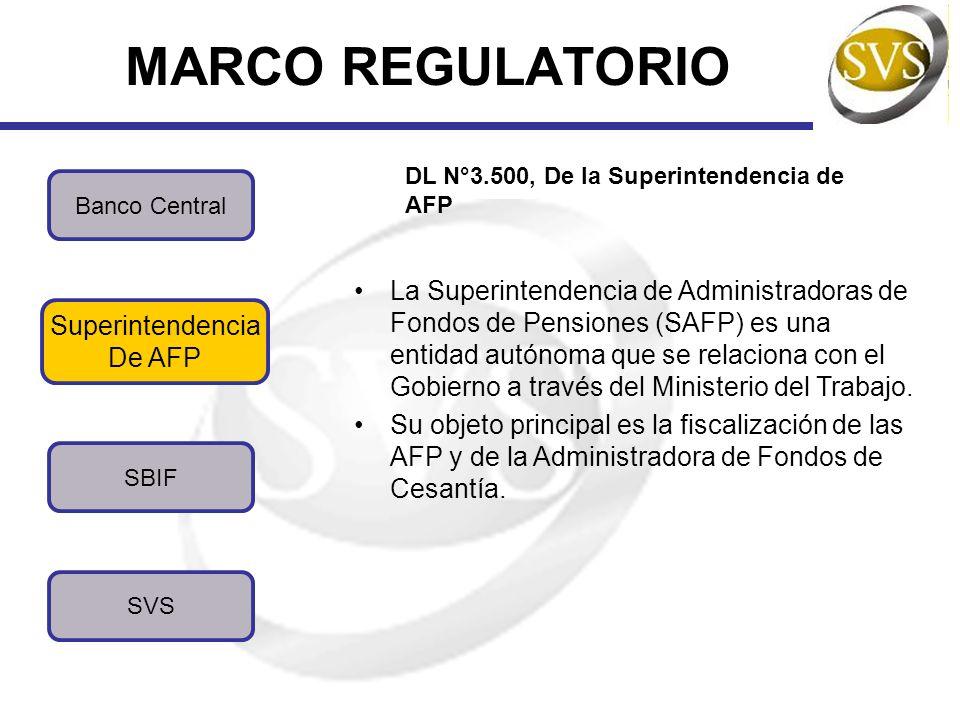 MARCO REGULATORIO SBIF SVS Banco Central Superintendencia De AFP DL N°3.500, De la Superintendencia de AFP La Superintendencia de Administradoras de F