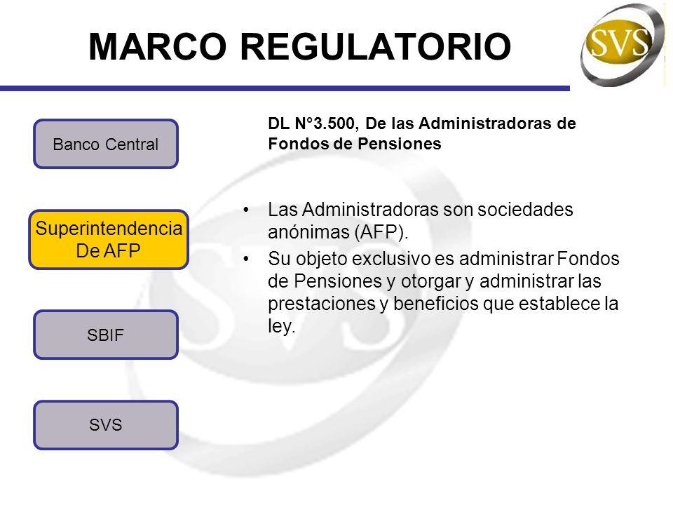 MARCO REGULATORIO SBIF SVS Banco Central Superintendencia De AFP DL N°3.500, De las Administradoras de Fondos de Pensiones Las Administradoras son soc