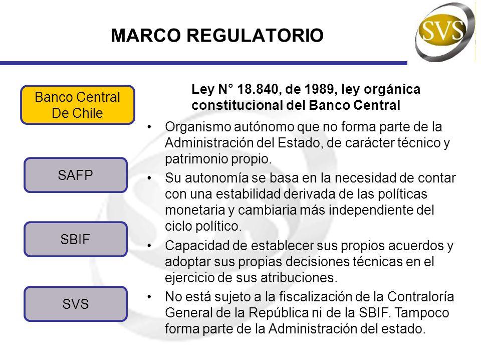 MARCO REGULATORIO SBIF SVS Banco Central De Chile SAFP Objetivos: Velar por la estabilidad del valor de la moneda.