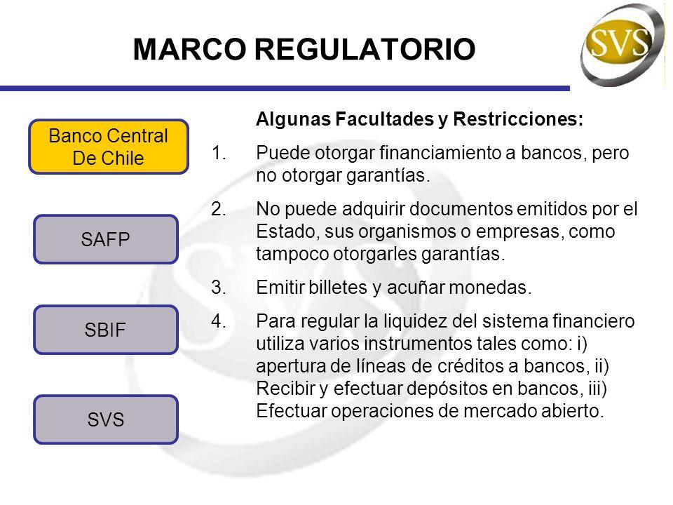 MARCO REGULATORIO SBIF SVS Banco Central De Chile SAFP Algunas Facultades y Restricciones: Dentro de las operaciones de mercado abierto tenemos la licitación de títulos de deuda tales como: - Pagarés Descontables Banco Central (PDBC) - Bonos Banco Central en $ (BCP).