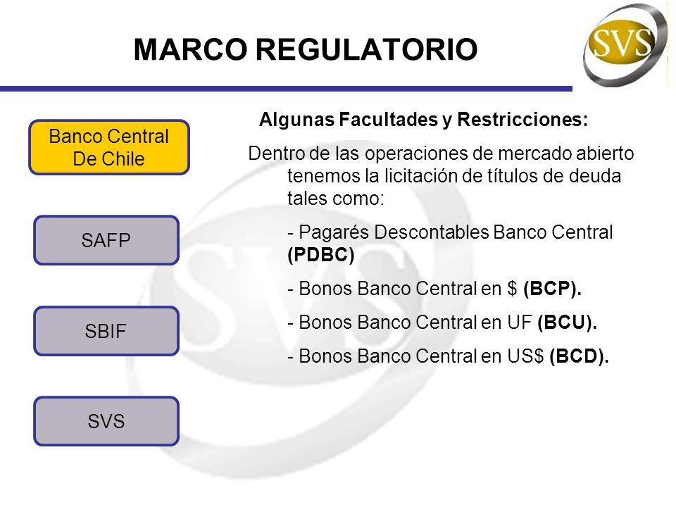 MARCO REGULATORIO SBIF SVS Banco Central De Chile SAFP Algunas Facultades y Restricciones: Dentro de las operaciones de mercado abierto tenemos la lic
