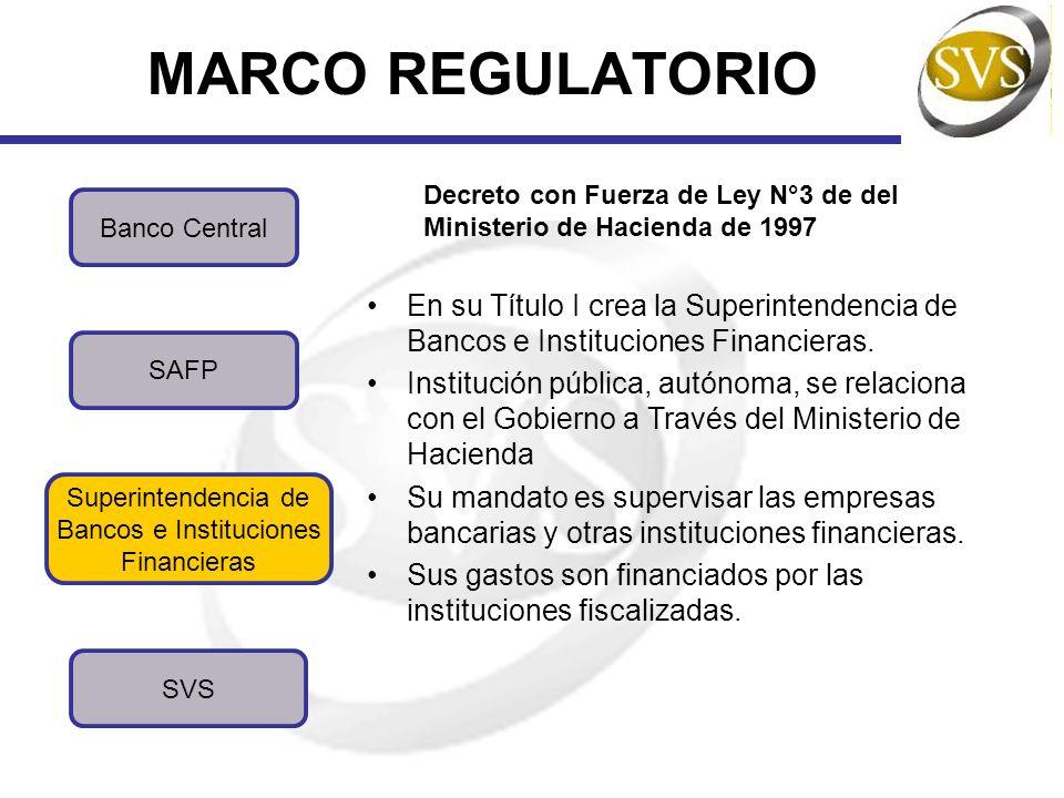 MARCO REGULATORIO Superintendencia de Bancos e Instituciones Financieras SVS Banco Central SAFP En su Título I crea la Superintendencia de Bancos e In