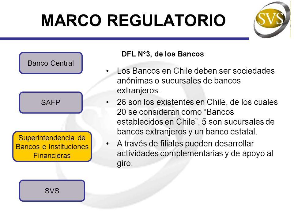 MARCO REGULATORIO Superintendencia de Bancos e Instituciones Financieras SVS Banco Central SAFP Los Bancos en Chile deben ser sociedades anónimas o su