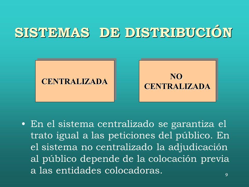9 SISTEMAS DE DISTRIBUCIÓN En el sistema centralizado se garantiza el trato igual a las peticiones del público.