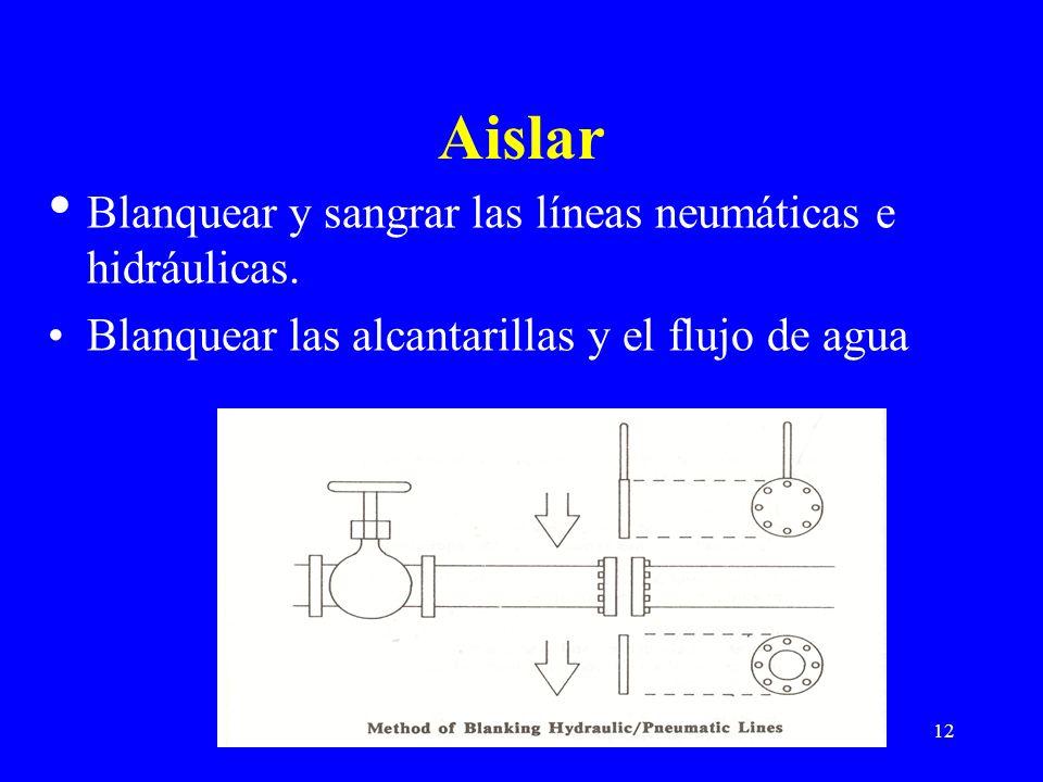ARC Safety Consulting Services12 Aislar Blanquear y sangrar las líneas neumáticas e hidráulicas. Blanquear las alcantarillas y el flujo de agua