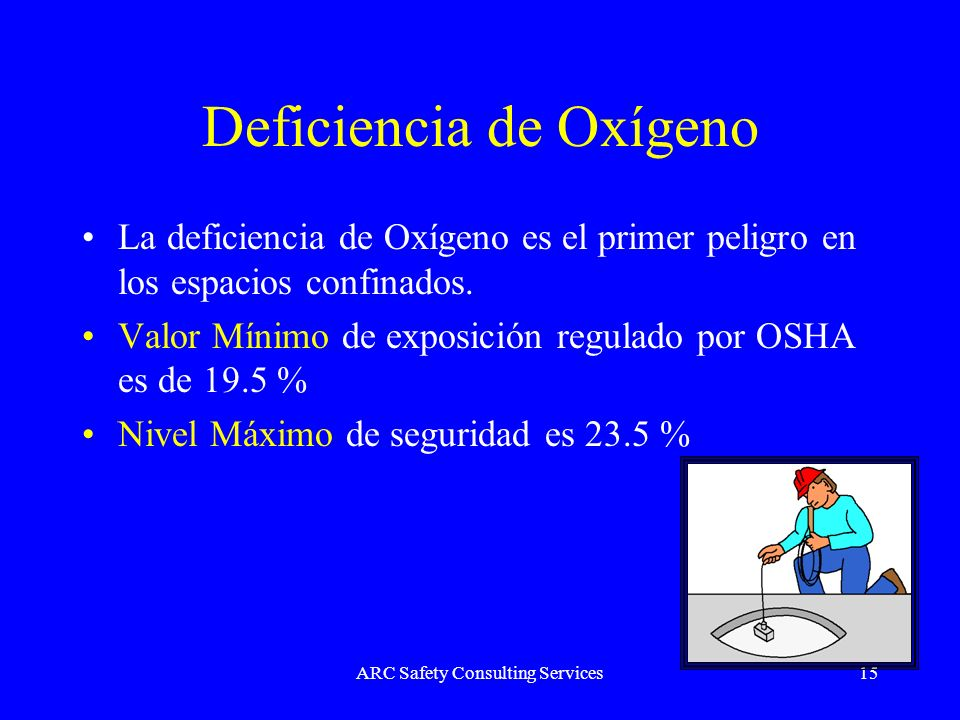 ARC Safety Consulting Services15 Deficiencia de Oxígeno La deficiencia de Oxígeno es el primer peligro en los espacios confinados. Valor Mínimo de exp