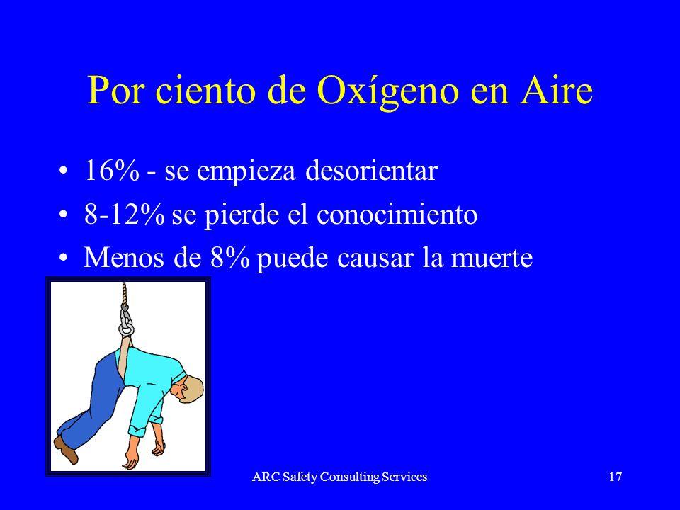 ARC Safety Consulting Services17 Por ciento de Oxígeno en Aire 16% - se empieza desorientar 8-12% se pierde el conocimiento Menos de 8% puede causar l