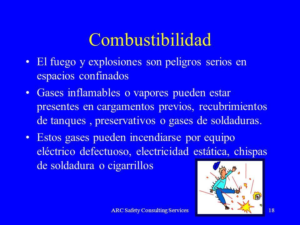 ARC Safety Consulting Services18 Combustibilidad El fuego y explosiones son peligros serios en espacios confinados Gases inflamables o vapores pueden
