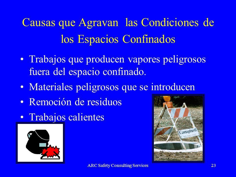 ARC Safety Consulting Services23 Causas que Agravan las Condiciones de los Espacios Confinados Trabajos que producen vapores peligrosos fuera del espa