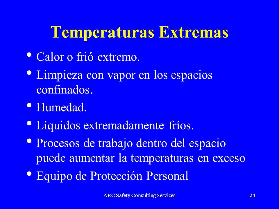 ARC Safety Consulting Services24 Temperaturas Extremas Calor o frió extremo. Limpieza con vapor en los espacios confinados. Humedad. Líquidos extremad